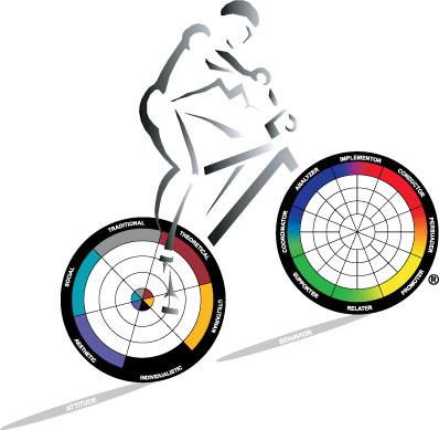 TTI_Bike